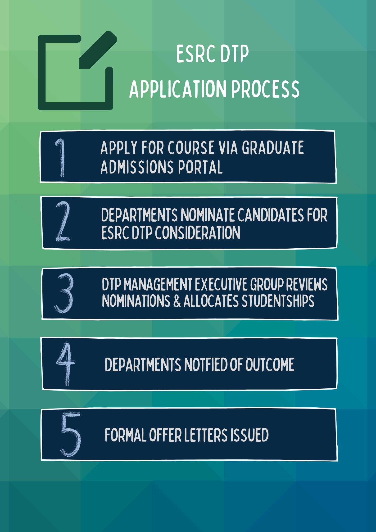 ESRC DTP Application image